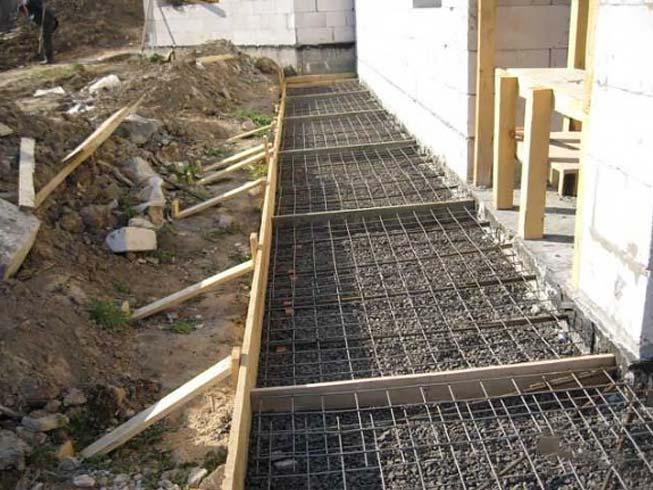 бетон марки м100 для отмостки
